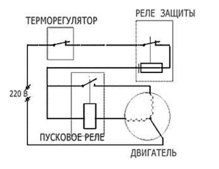 Electric scheme of the refrigerator