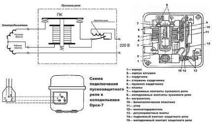 Scheme of the start-up relay of the refrigerator