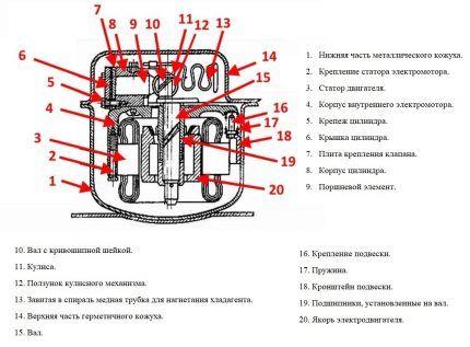Устройство поршневого типа компрессора