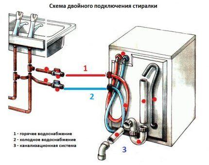 Схема двойного подключения машинки