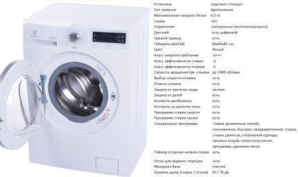 Стиральная машинка EWS 1477 FDW