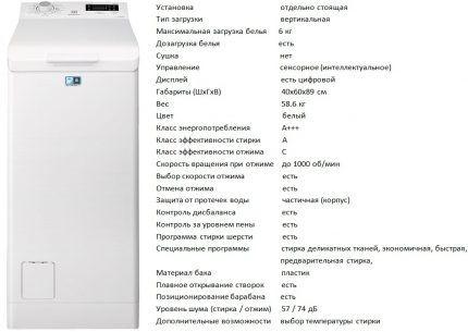 Вертикальная стиралка EWT 1066 ESW