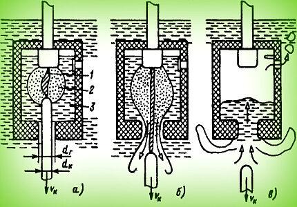 Три этапа гашения дуги