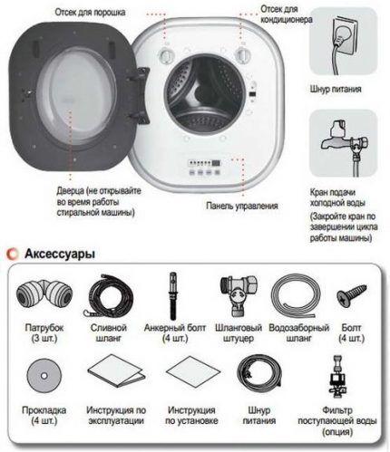 Оригинальная инструкция производителя