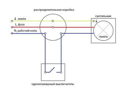 Схема подключения лампы к выключателю