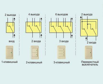 Схема для перекидного и перекрестного управления