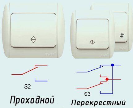 Схема подключения проходных и перекрестных переключателей