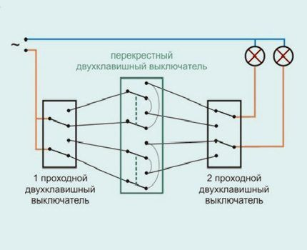 Схема перекидного управления для двух групп светильников