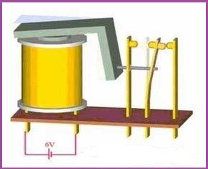 Работа электромагнитного реле