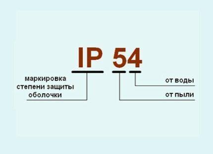 Вид маркировки IP
