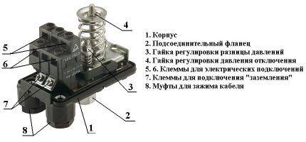 Устройство электромеханического реле