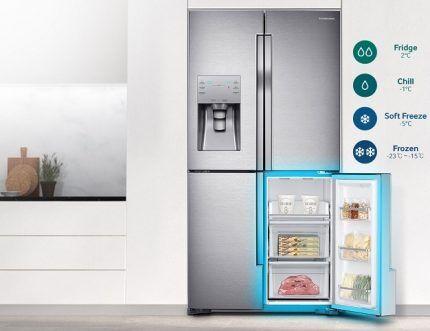 Морозилка в агрегатах Side-by-Side может хранить продукты при -24 °C
