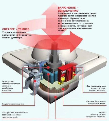 Схема кнопочного диммера