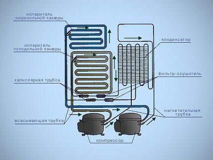 Схема работы холодильника с двумя компрессорами