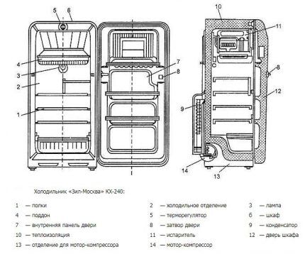 Diagram of the device ZIL KH-240