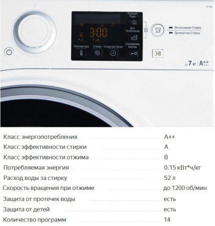 Характеристики RT7229