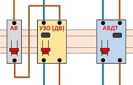 Схема коммутации приборов