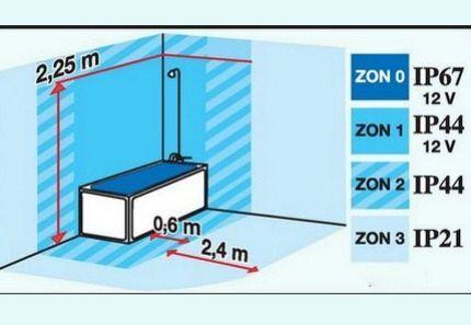 Ip21 электробезопасность электробезопасность дефибриллятор-монитор дки-н-08