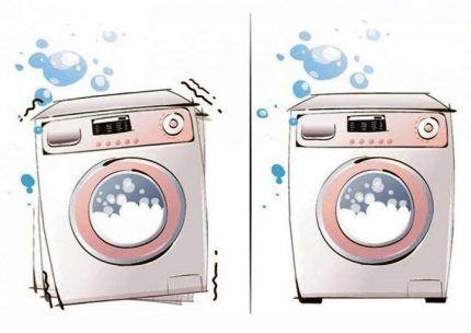 Дефекты работы стиральной машинки