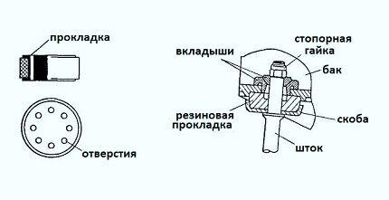 Особенности устройства поршня амортизатора