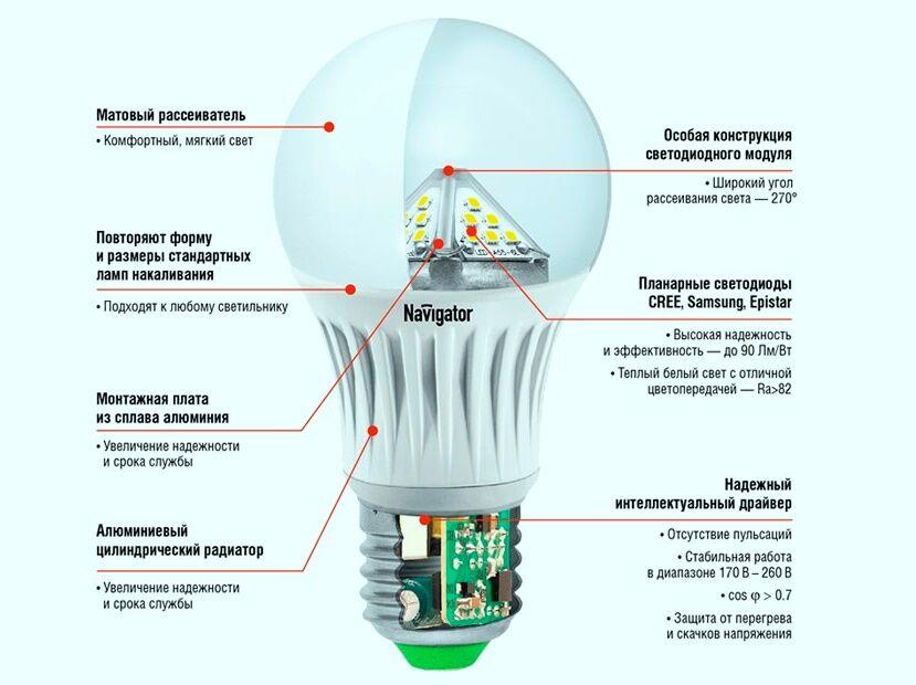 Купить лампы светодиодные с цоколем G4 и G9 в Тюмени с