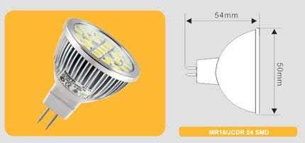 Габаритные размеры LED ламп