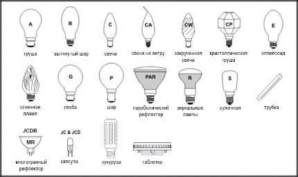 Маркировка различных видов галогенок