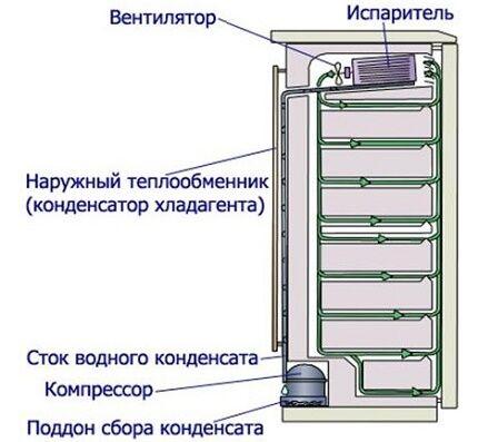 Капельная схема охлаждения