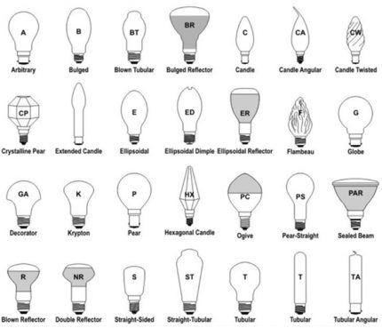 Колбы инфракрасных ламп
