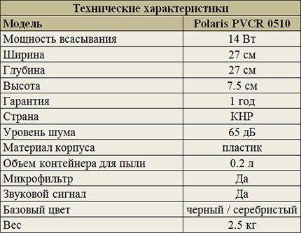 Технические характеристики Polaris PVCR 0510