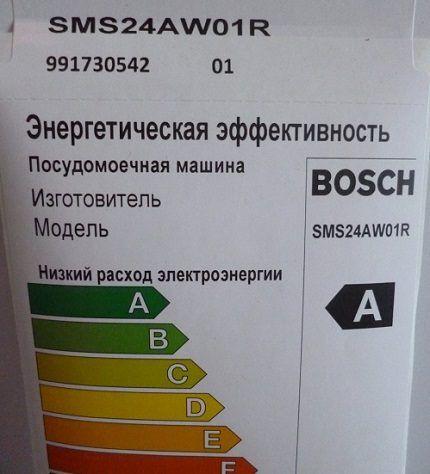 Класс энергоэффективности машинки