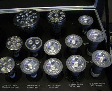 Светодиодные потолочные лампы