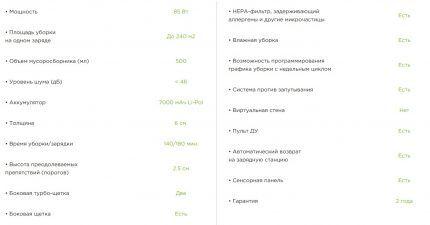 Основные параметры Panda i5