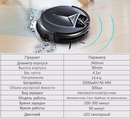 Характеристики B3000Plus