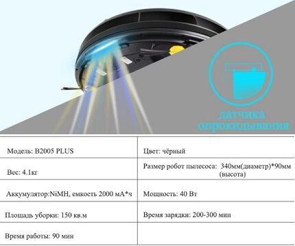 Характеристики B2005Plus