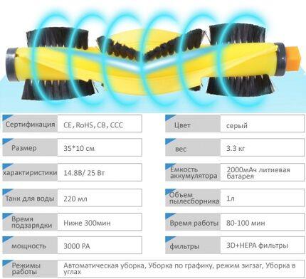 Характеристики B6009