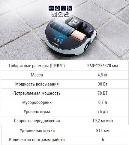 Характеристики VR9000