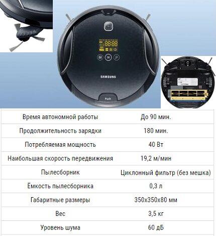 Характеристики VR10F71UB
