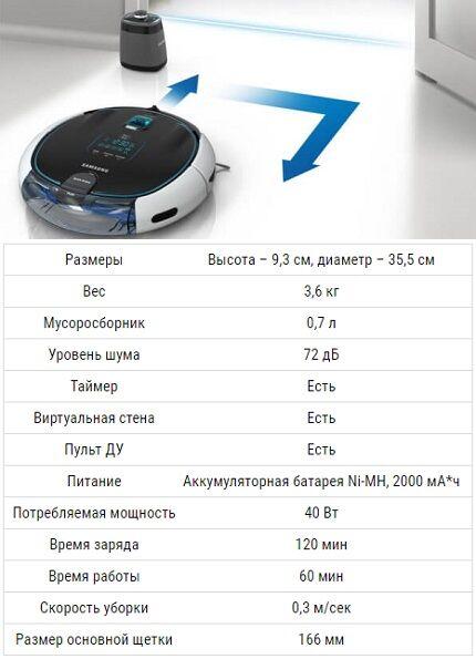 Характеристики VR5050