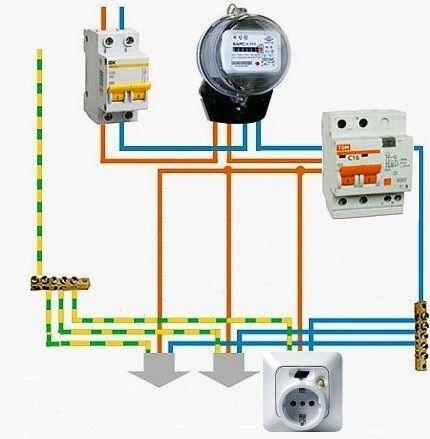 Двухуровневая система подключения розетки с УЗО