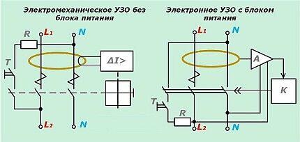 Электрическая схема работы УЗО