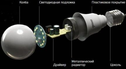 Конструкция лампы Gauss