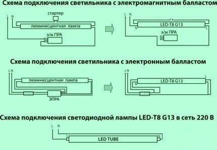 Схемы подключения LED трубок Т8