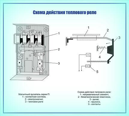 Схема термореле