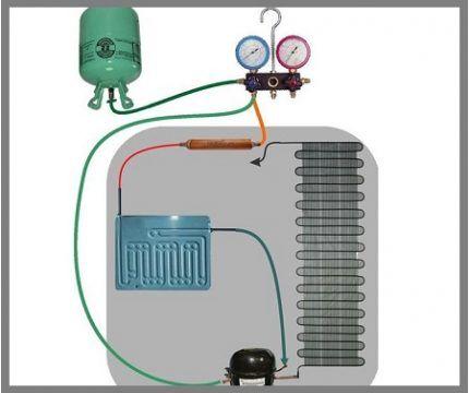 Схема заправки фреоном