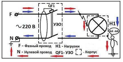 Схема работы защитного устройства