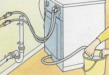 Схема удаления воды с помощью шланга