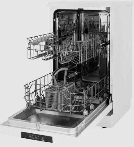 Конструкция посудомойки