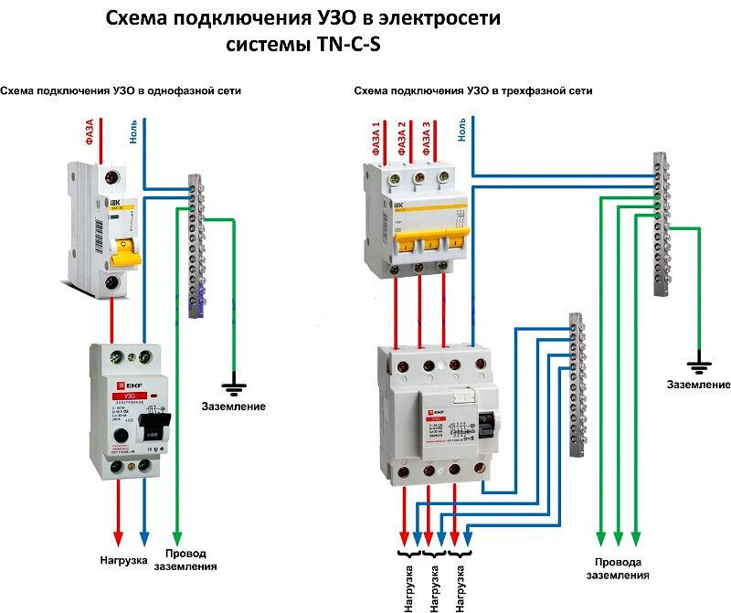 Схема подключения узо в однофазной и трехфазной домашней сети.
