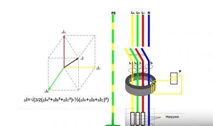 Электрические величины в трехфазной сети